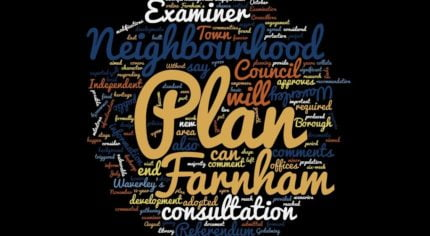 Farnham wordcloud